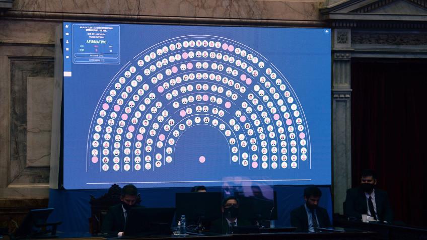 Imagen de la pantalla de la Cámara de Diputados donde se muestran los votos afirmativos y los negativos.